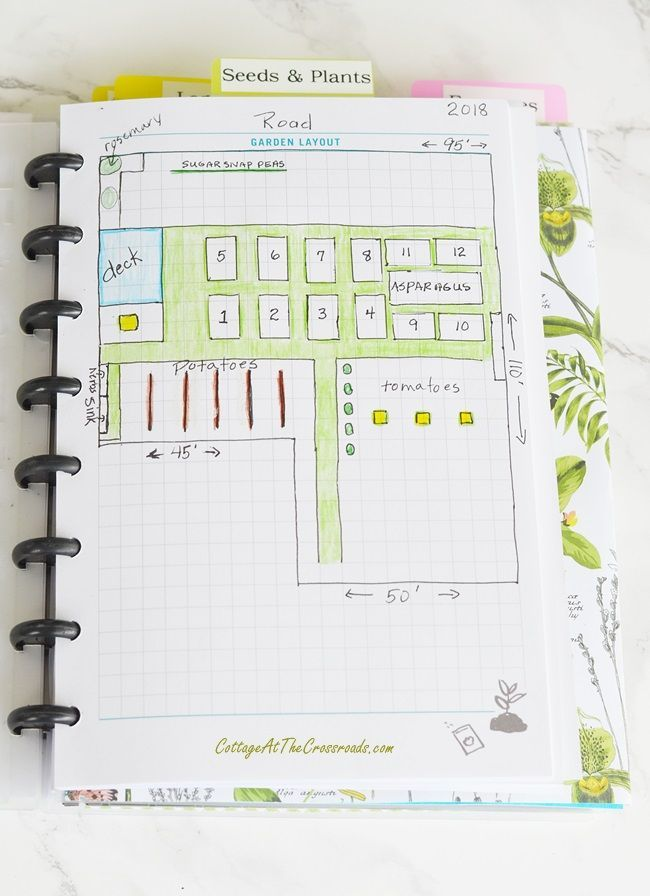 How To Set Up A Garden Journal Cottage At The Crossroads In 2020 Garden Journal Journal Settings
