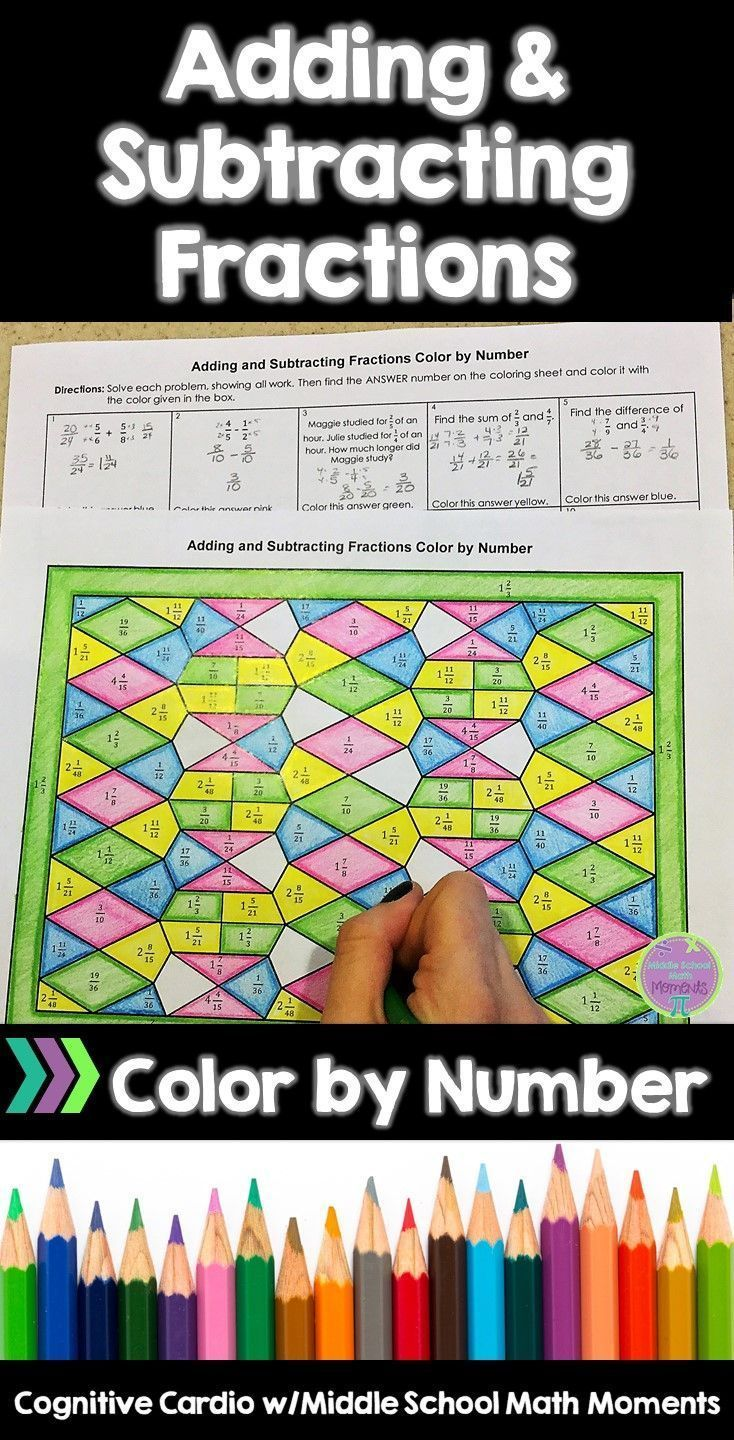 Adding Subtracting Fractions Color By Number Activity Adding