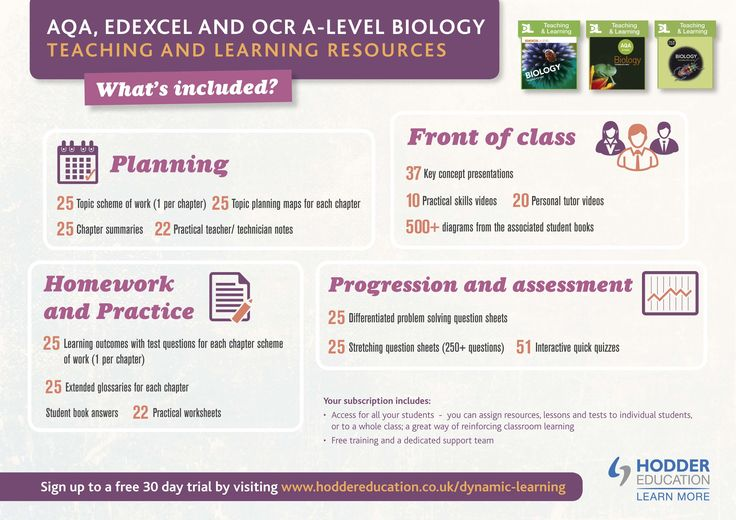 edexcel snab biology a2 coursework