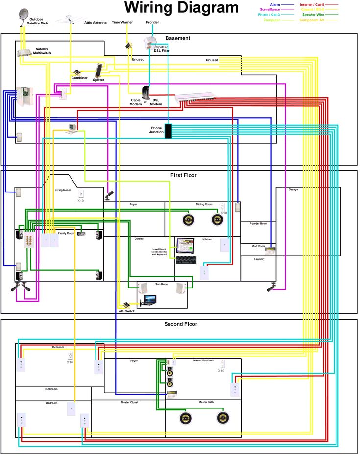 The 25 best electrical wiring diagram ideas on pinterest wiring diagram for house carlplant beauteous domestic electrical and with basic home diagrams pdf asfbconference2016 Gallery