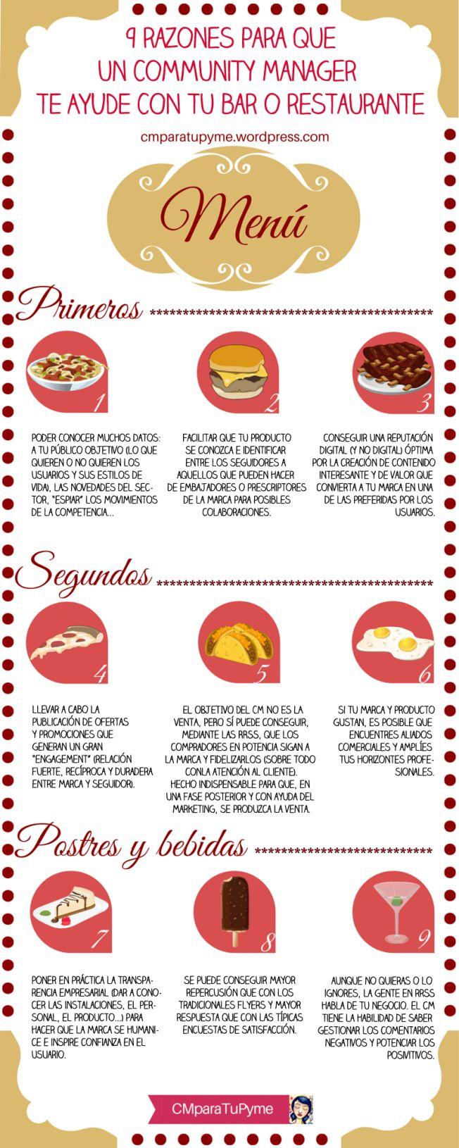 9-razones-si-un-cm-trabaja-para-tu-bar-o-restaurante-infografia.png (652×1630)