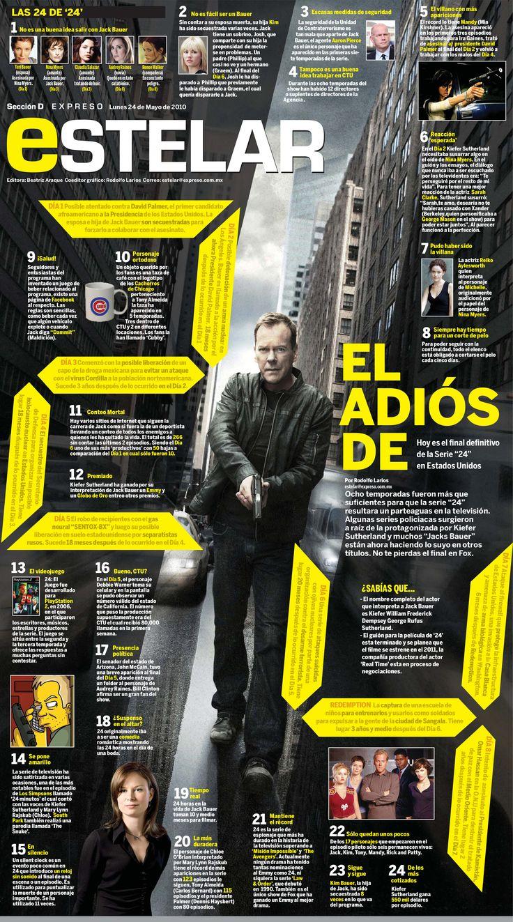 Portfolio of the Week – Rodolfo Larios López