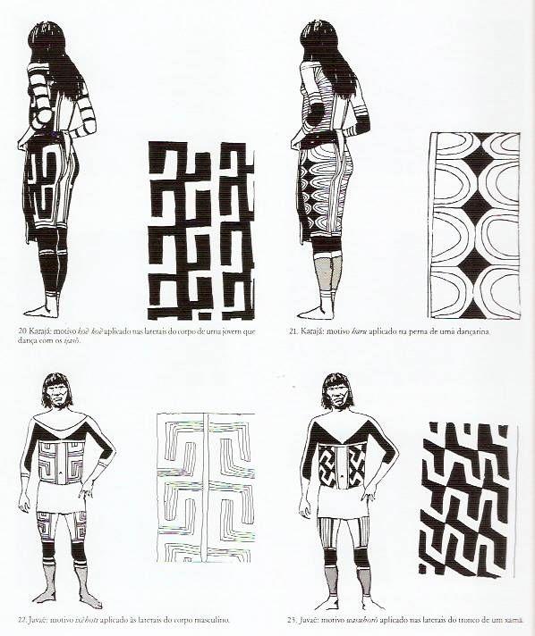 Desenhos Indígenas - isso aqui parece saia, mas é mais focado em padrões de pintura - roupa                                                                                                                                                                                 Mais