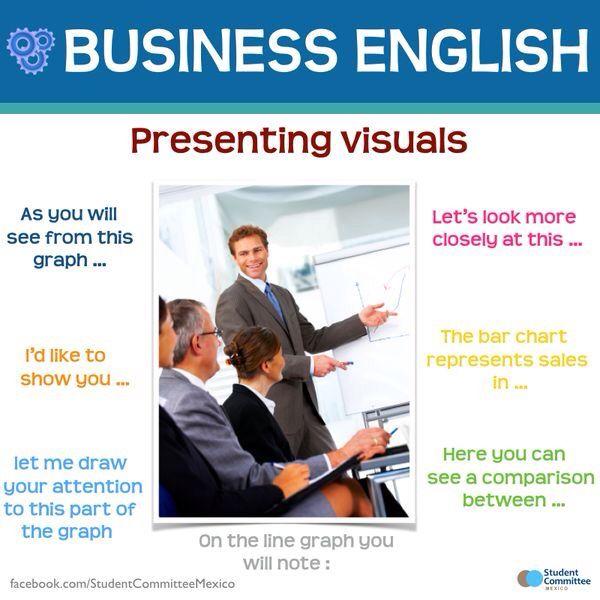 Presenting visuals