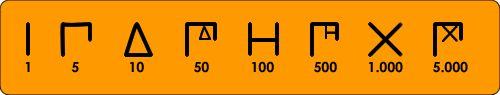 SISTEMA DE NUMERACIÓN GRIEGO (600 A.C.) Utilizaron letras del alfabeto griego para representar las cantidades. El sistema de numeración griego más antiguo fue el ático o acrofónico, que era derivado del sistema de numeración romano, cuyos símbolos eran estos.