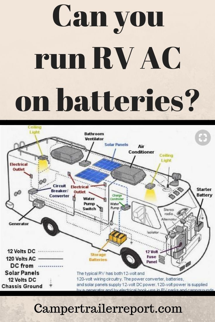RV Electrical:Everything You Need To Know! | Beginner RV Tips | Rv