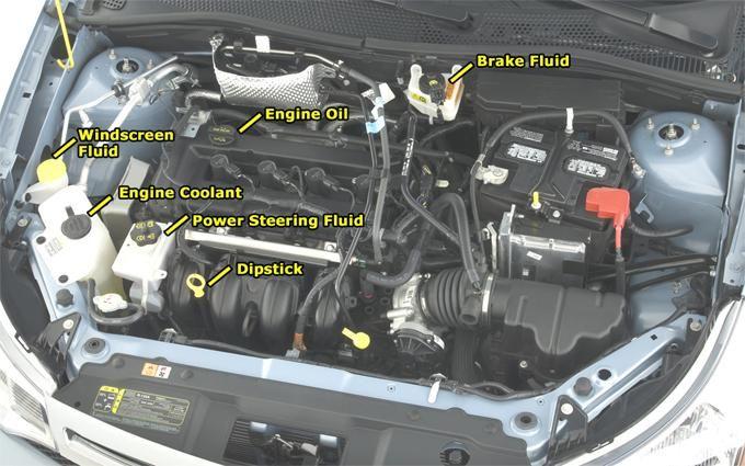 Under the bonnet... | auto repair | Pinterest | Motor vehicle