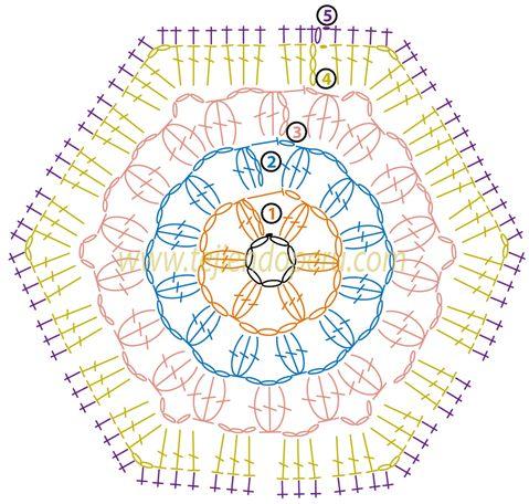 Одеяло тканые гексагональной таблетки крючком (бабушка шестиугольник)