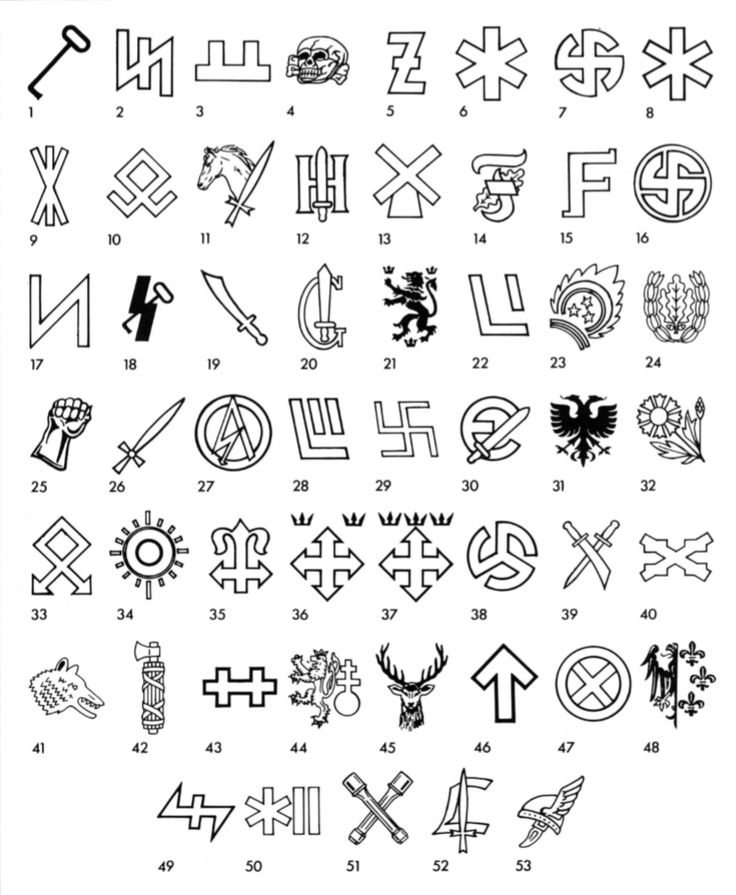 """5sswiking: """" Waffen-SS divisional insignia and variants 1 1. SS Panzer Division Leibstandarte Adolf Hitler; 2 2. SS Panzer Division Das Reich; 3 Das Reich Kursk marking; 4 3. SS Panzer Division Totenkopf; 5 4. SS Panzergrenadier Division Polizei; 6..."""