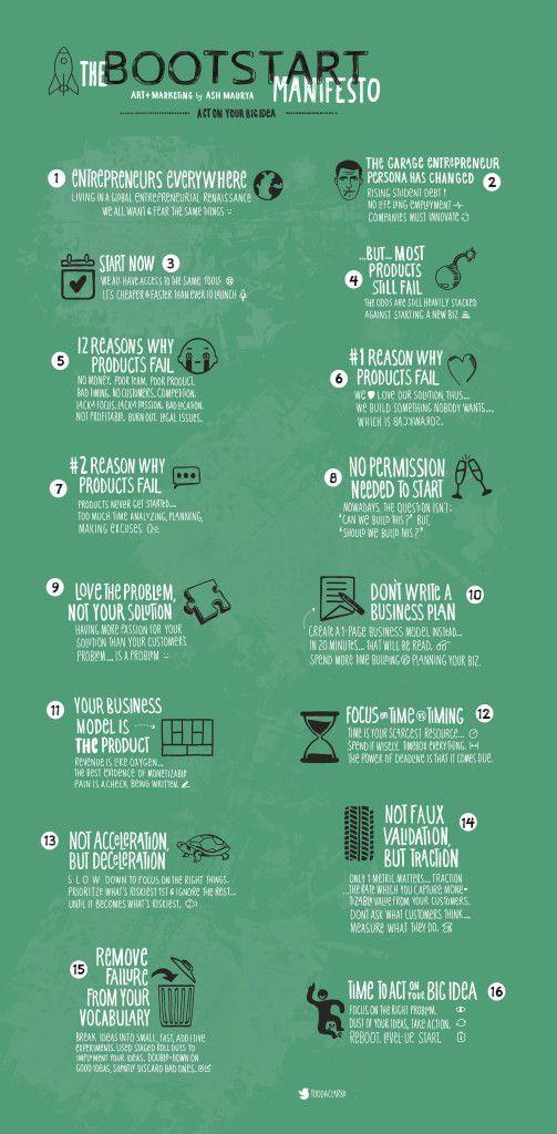 27 best Startup Business Plan images on Pinterest Business - startup business plan
