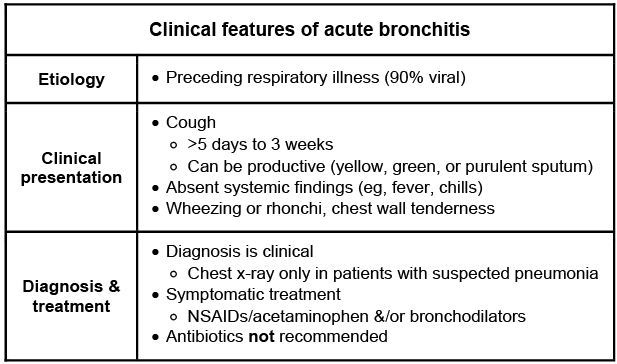 pathophysiology of dyspnoea a cough and purulent sputum nursing essay View and download copd essays examples  though voluminous purulent sputum could  a chronic cough, or production of sputum and a complete patient history will.