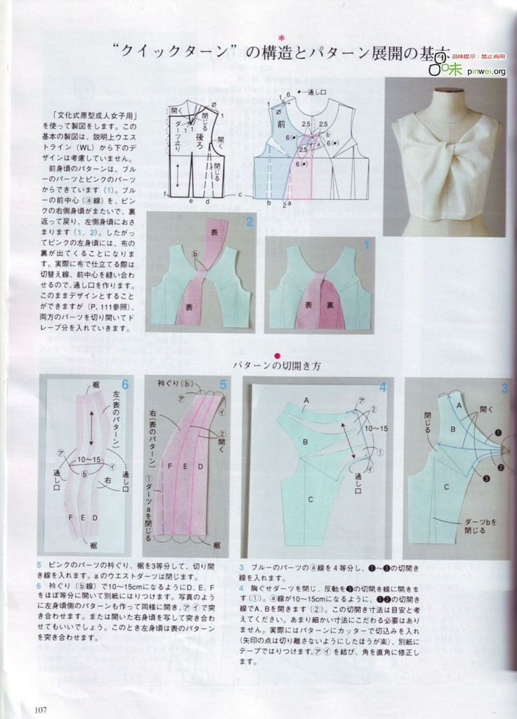 Japanese descriptaion of twisted fabric bodice.  I love all the diagrams- no translation needed!  Thanks for the post!