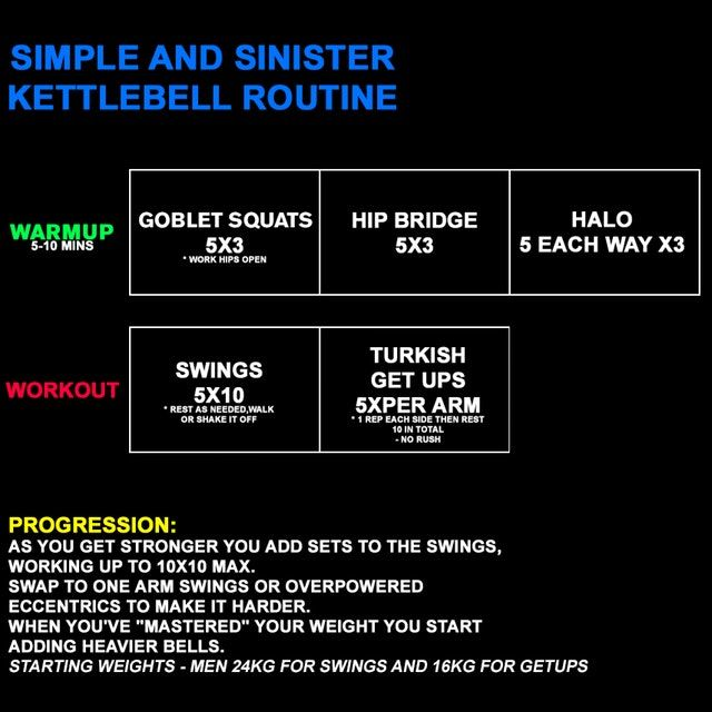Reddit - kettlebell - Simple and Sinister - is this right