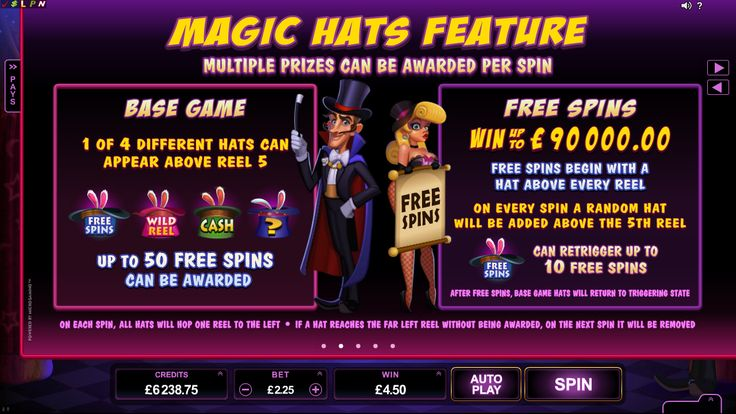 Rabbit in the Hat Online Slot for Real Money - Rizk Casino