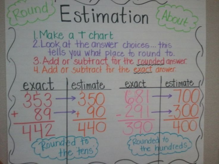 Estimation Anchor Chart- like how this organizes what we already do clearly for students :)