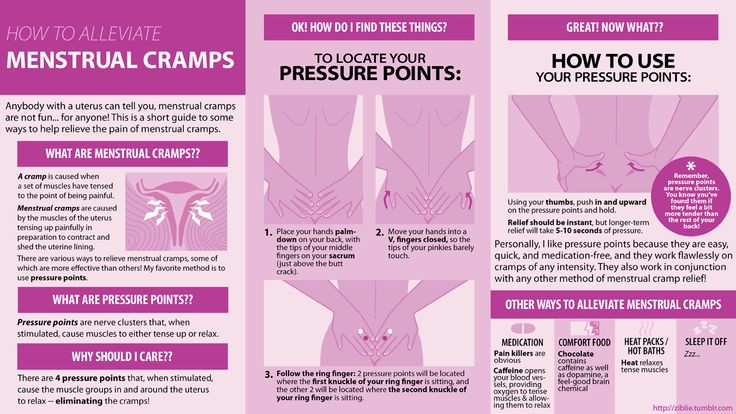 How to relieve menstrual cramps using pressure points
