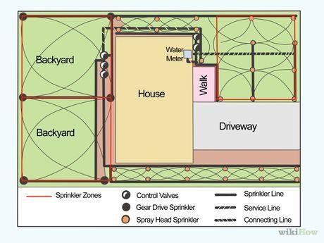 install a sprinkler system sprinkler system designlawn - Home Sprinkler System Design