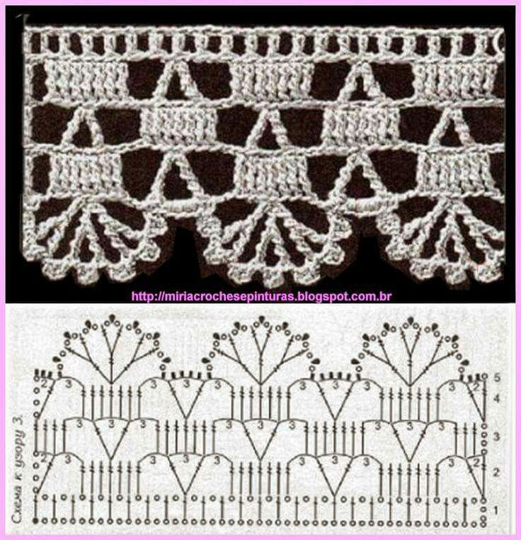 Borde  fácil crochet