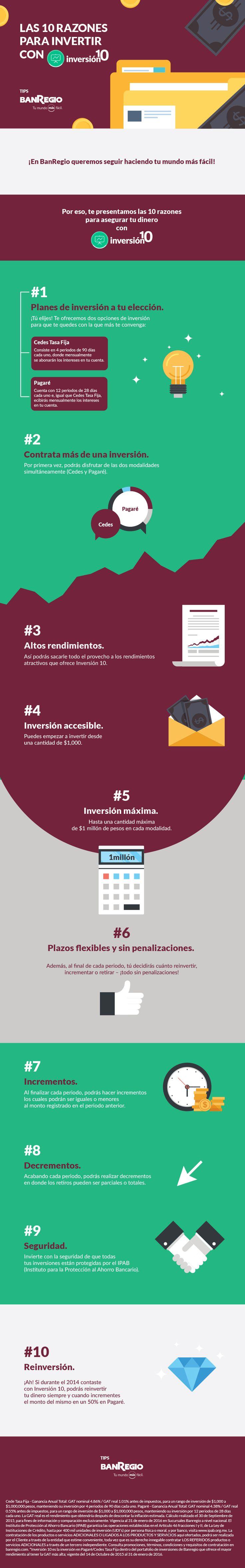• 10 razones • Banca • Categorias • Inversión • Inversión 10 • Inversión BanRegio • Pagares • Planes de inversion