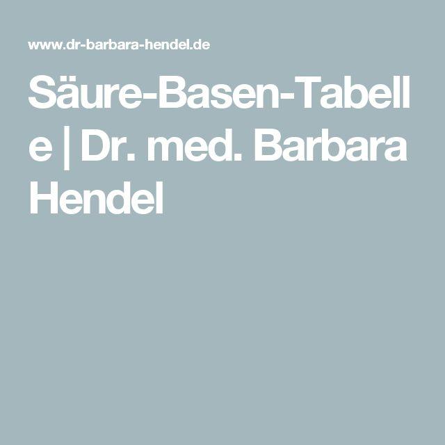 Säure-Basen-Tabelle | Dr. med. Barbara Hendel