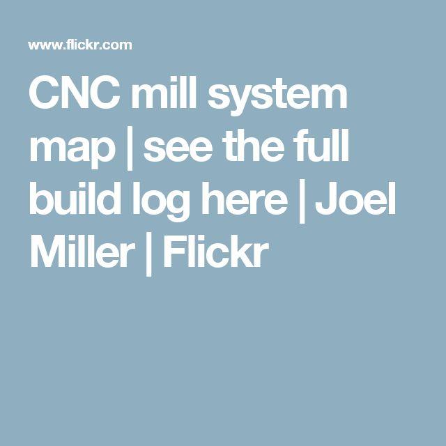 7 best Plan control router images on Pinterest Arduino, Cnc - control plan