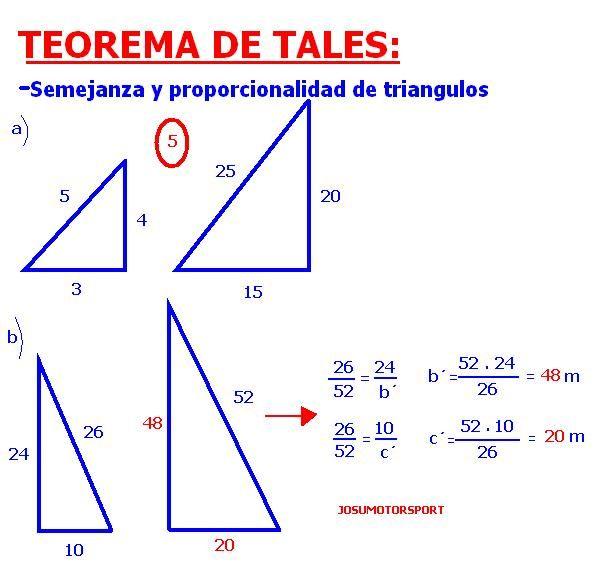 Formula teorema de tales yahoo dating 4