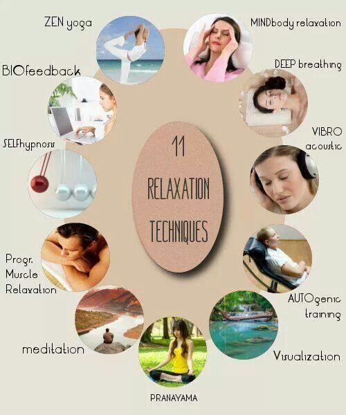 what is the relationship between breathing and relaxation in yoga