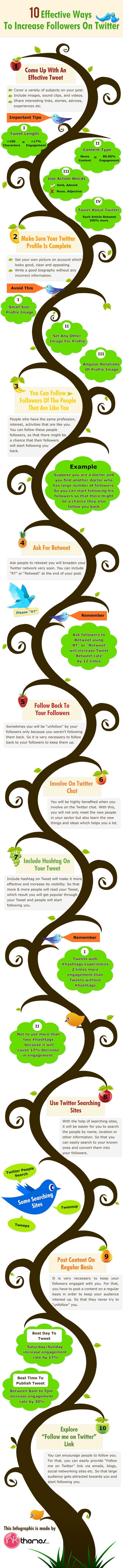 10 Effective Ways To Get More Followers On Twitter #Infographic #SocialMedia #Twitter