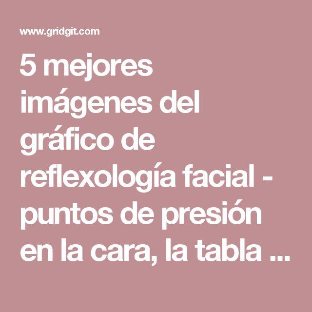 5 mejores imágenes del gráfico de reflexología facial - puntos de presión en la cara, la tabla de la cara facial y reflexología Mapa / gridgit.com