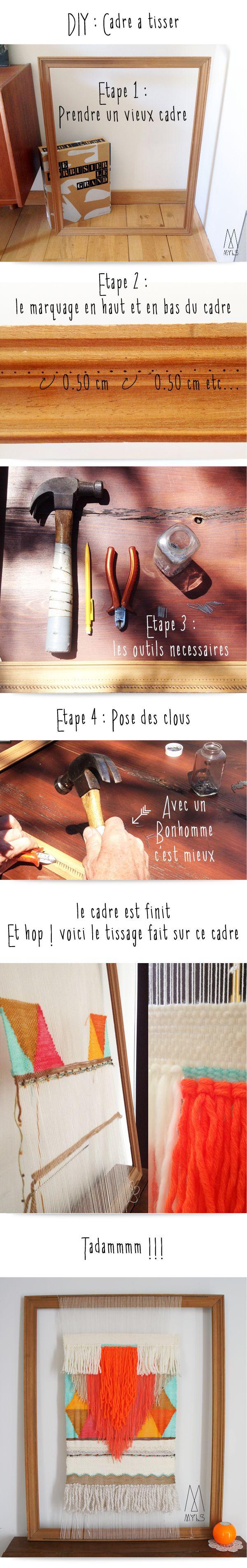 DIY CADRE _METIER_A TISSER - MYLS - do it yourself                                                                                                                                                     Plus