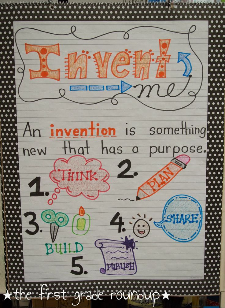 Not-A-Box Inventions: Invent Me anchor chart for American Contributors Common Core unit.  thefirstgraderoundup.blogspot.com