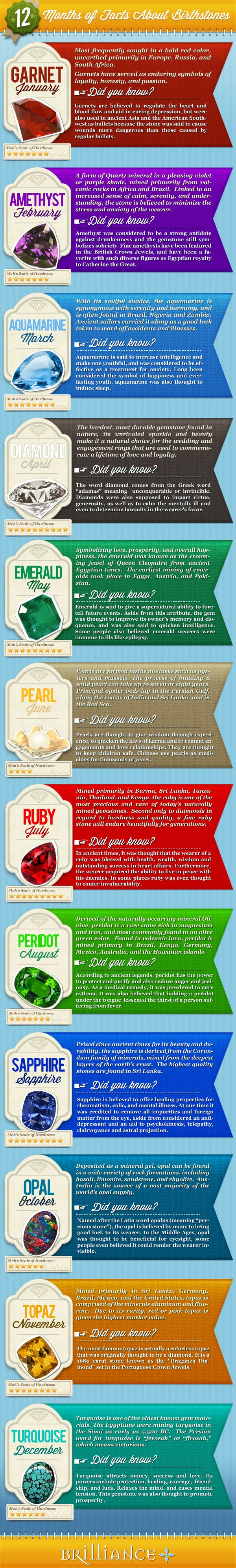 "With Mother's Day right around the corner we thought an infographic guide to each month's birthstone would help. This year, beat out your siblings' gifts (or that cheesy card) and bring your ""A-game"" with Gemstone jewelry for the mothers in your life."