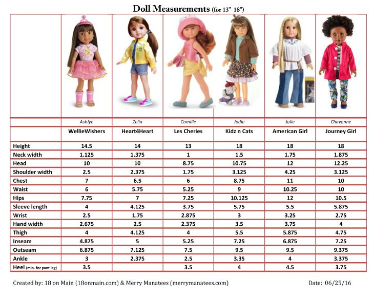Measurements for WellieWishers, Heart4Heart, Les Cheries, Kidz n Cats, American Girl, Journey Girl   Created by 18onMain.com and MerryManatees.com 062516
