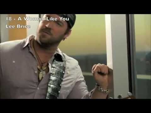Top 20 Country Songs of 2012