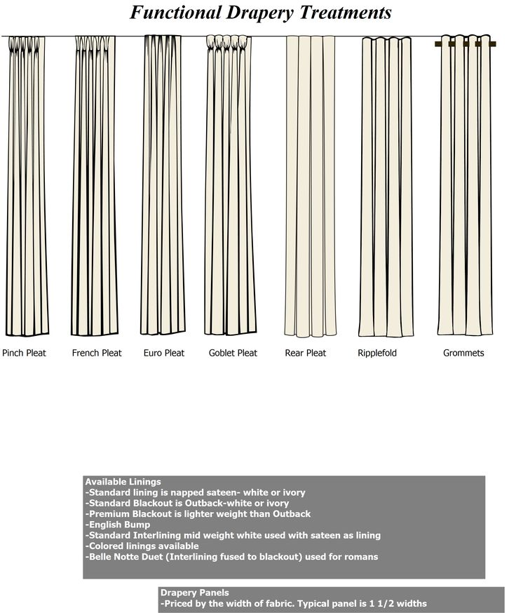 Drapery: Pinch Pleat / French Pleat / Euro Pleat / Goblet Pleat / Rear Pleat / Ripplefold / Grommets from http://keelankreations.com/resources/
