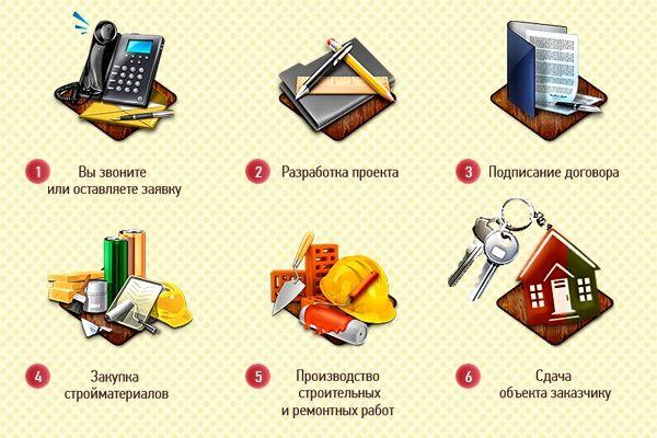 Чудесные объемные иконки для вашего сайта 3 - kwork.ru