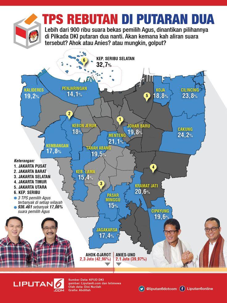 TPS Rebutan di Putaran Dua _Infografis