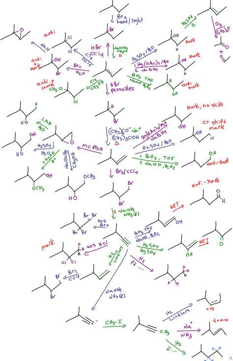 The  Best Molecule Diagram Ideas On   Atoms