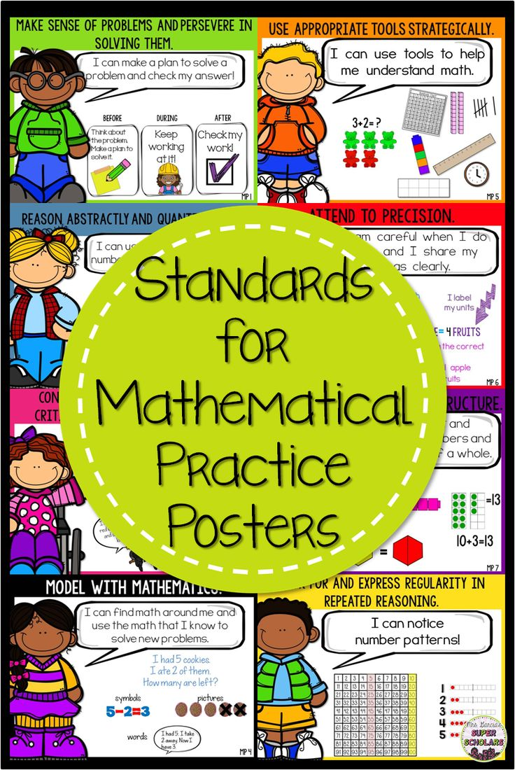 Standards for Mathematical Practice Posters {Primary Friendly}