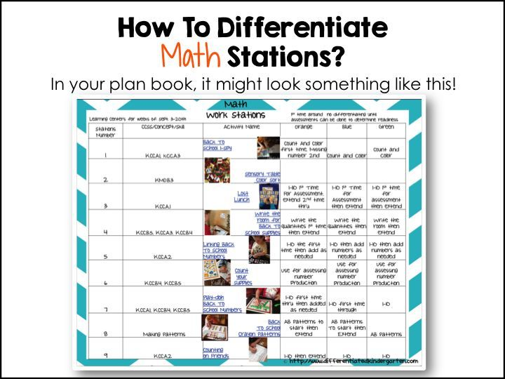 Differentiated Instruction In Math User Manual Guide