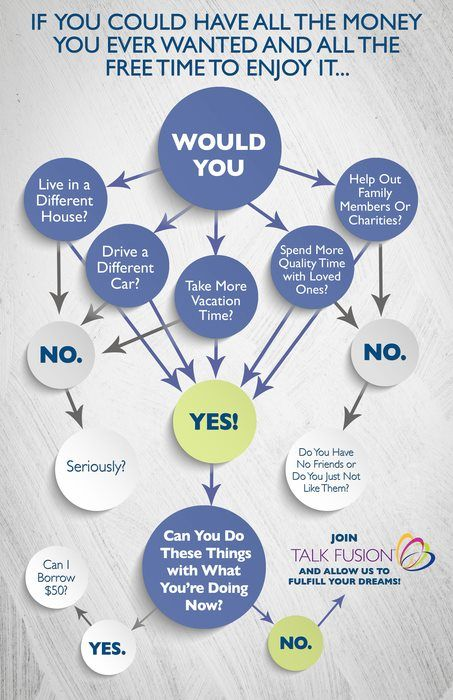 Would you...?... :) http://1264889.jointalkfusion.com