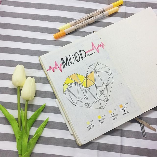 #bujo #bulletjournal #bujotracker #moodtracker #bujolife #bujospread #bujojunkies #bujoinspire #may ❤️
