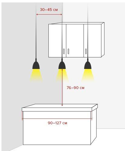 Освещение на кухне, как разместить светильники