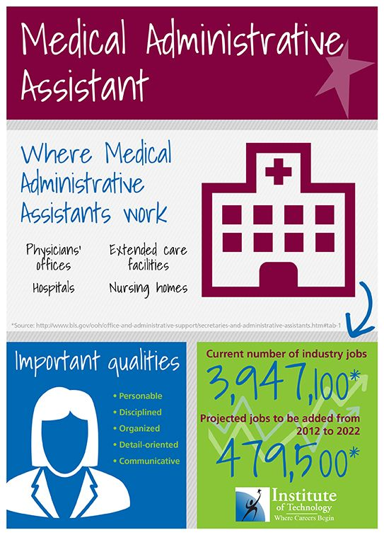 Best 25+ Medical administrative assistant ideas on Pinterest - medical secretary job description