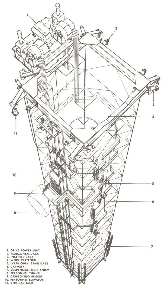 pin radio telescope diagram on pinterest