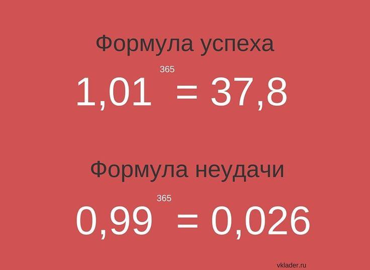 Формула успеха и формула неудачи