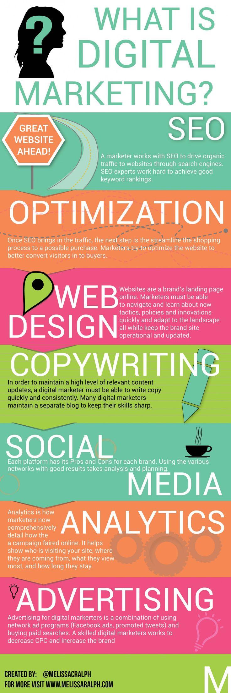What is Digital Marketing? It´s: SEO, Optimizing, Web Design, Copywriting, Social Media, Analytics  Advertising  #infographic