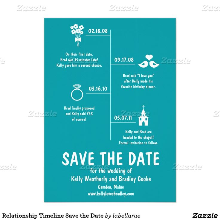 dating timeline gift