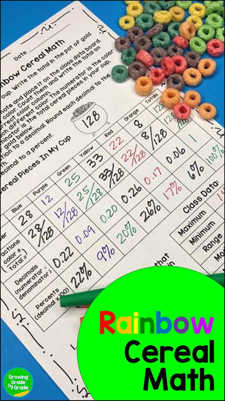 This creative data lesson plan will be your new go-to! Your 4th and 5th grade students will have fun counting Fruit Loops to gather data, then display the data on different formats of bar and double bar graphs, a pictograph, a line plot, and a circle graph. They'll analyze class data, too! Great for St. Patrick's Day or any time! This fourth and fifth grade product includes directions, graphs, and recording sheets. Addresses Common Core standards 4.MD.4, 5.NBT.3, and 5.NBT.4. Click here!