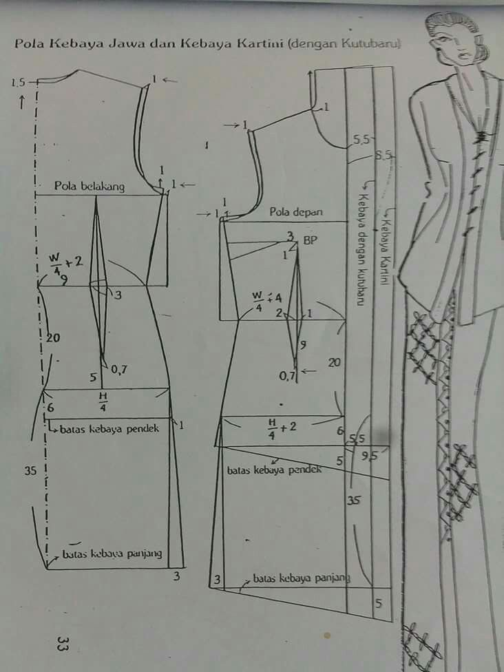 Block for kebaya